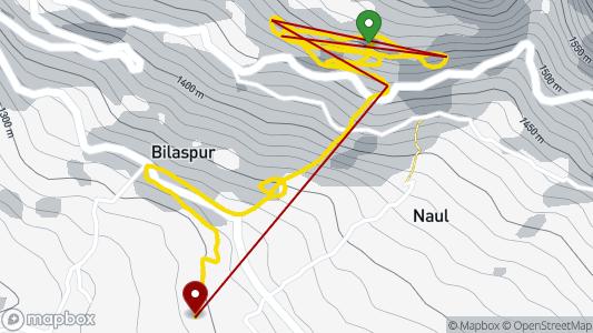 Mohit Kumar • 1.9 km • Nainital • 15.04. 2019