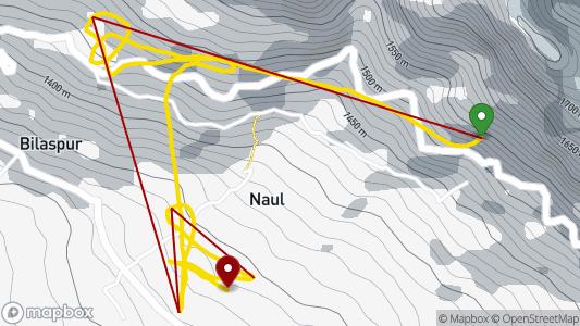 Dungar Singh • 2.6 km • Nainital • 15.04. 2019
