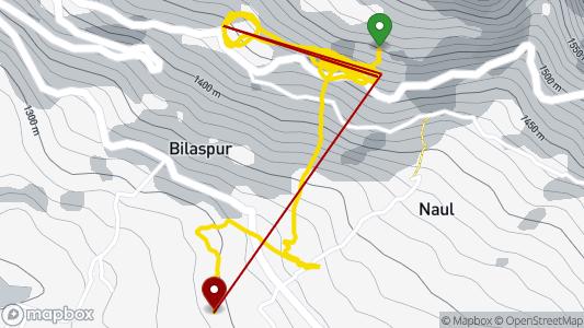 Jeevan chander Papana • 1.7 km • Nainital • 15.04. 2019