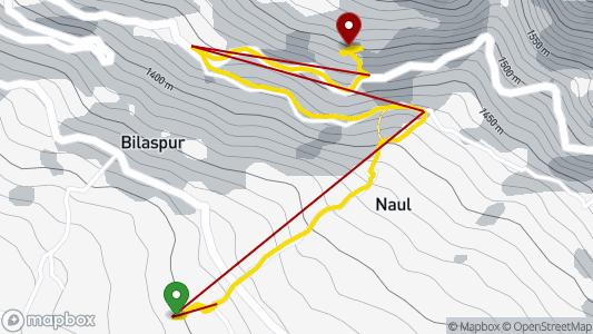 Mohit Kumar • 2.0 km • Nainital • 15.04. 2019